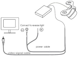 Car Rear Camera Wiring Diagram on chevrolet navigation wiring diagram