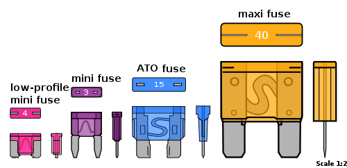 Types of Blade Fuse